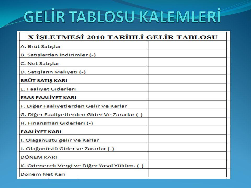 GELİR TABLOSU KALEMLERİ