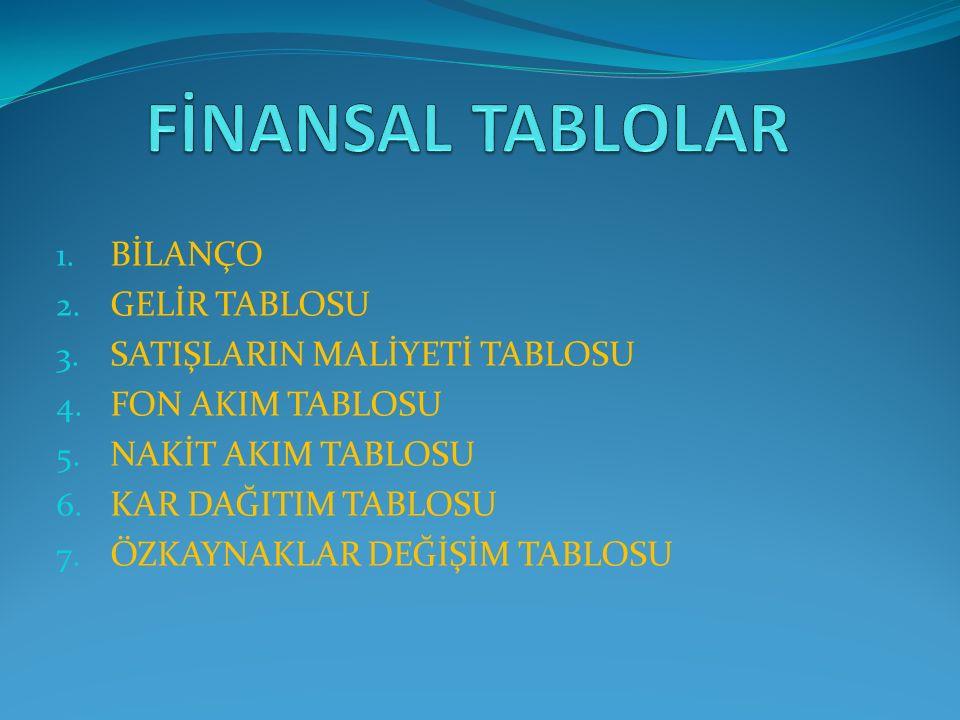 FİNANSAL TABLOLAR BİLANÇO GELİR TABLOSU SATIŞLARIN MALİYETİ TABLOSU