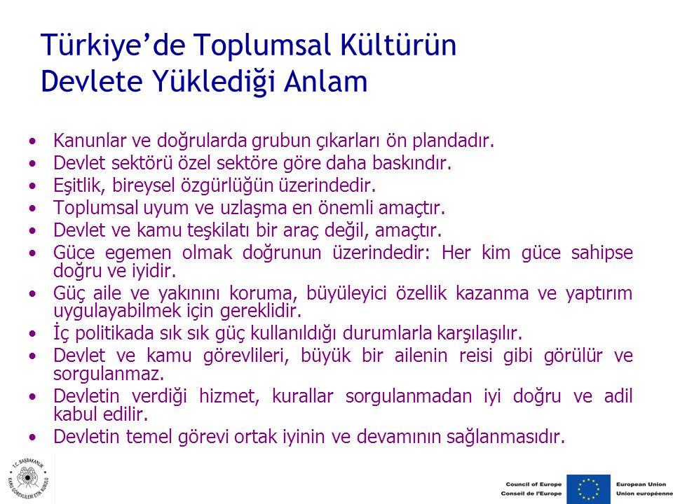 Türkiye'de Toplumsal Kültürün Devlete Yüklediği Anlam