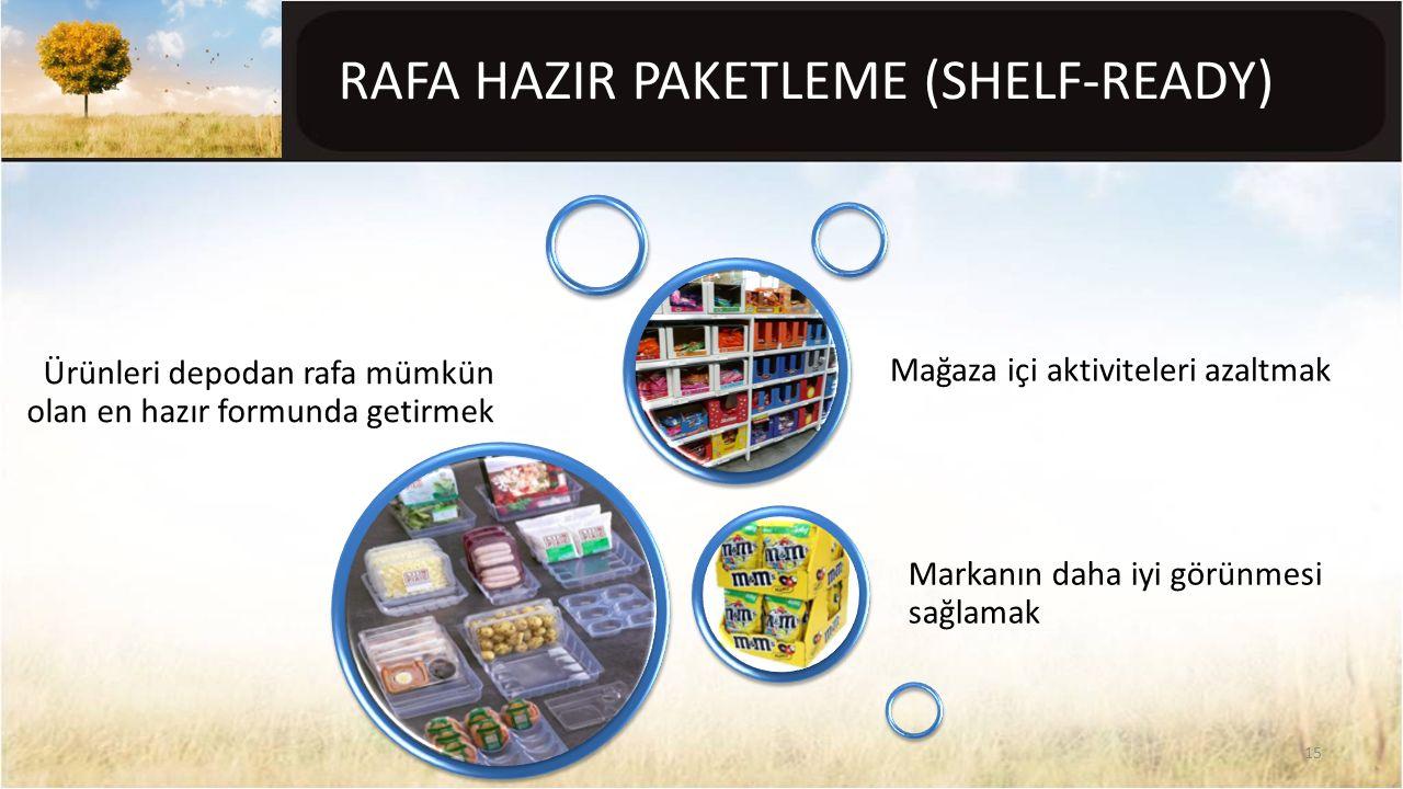 RAFA HAZIR PAKETLEME (SHELF-READY)