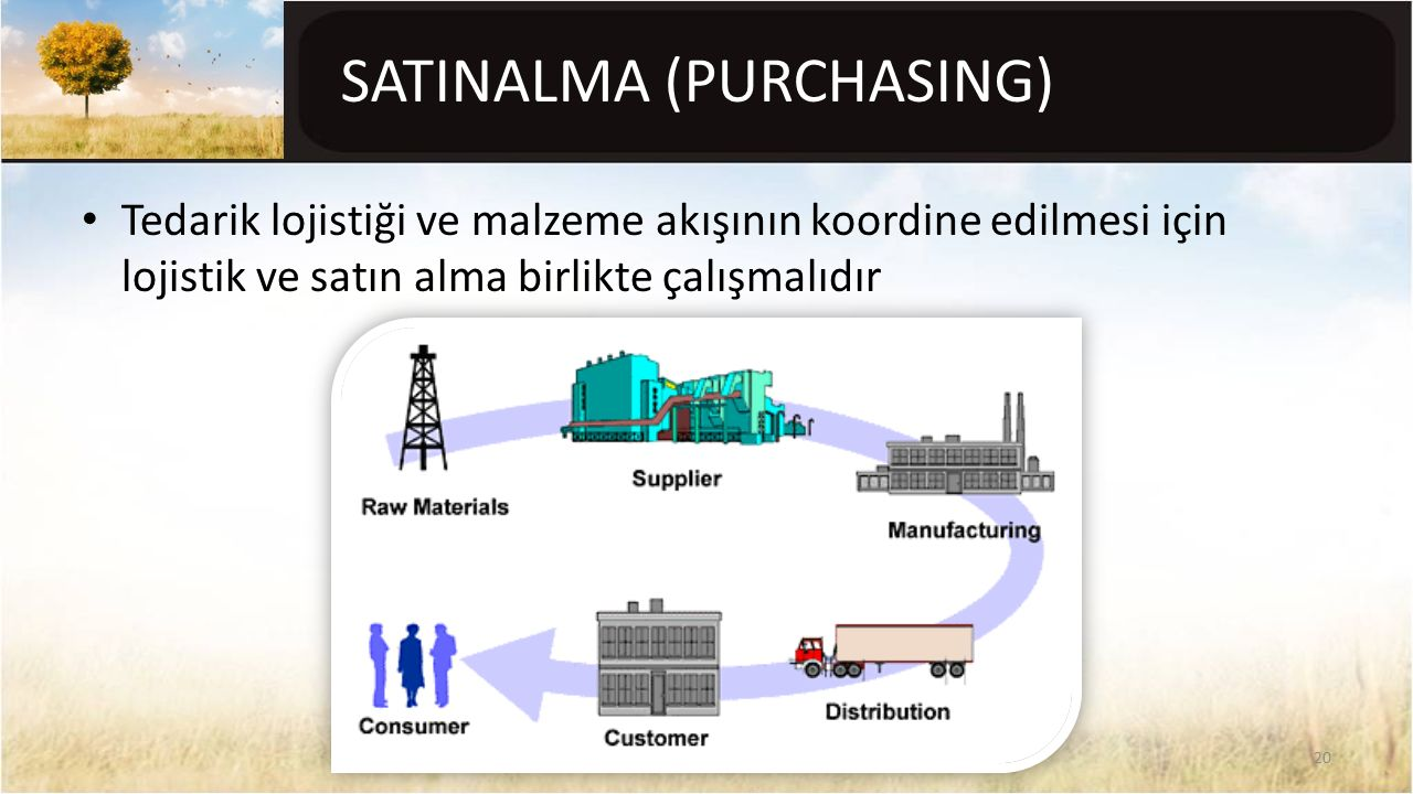 SATINALMA (PURCHASING)