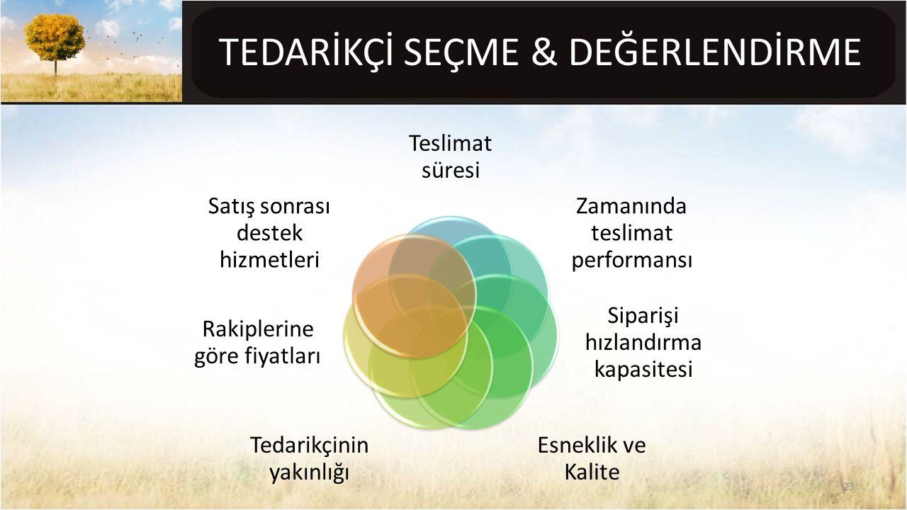 TEDARİKÇİ SEÇME & DEĞERLENDİRME