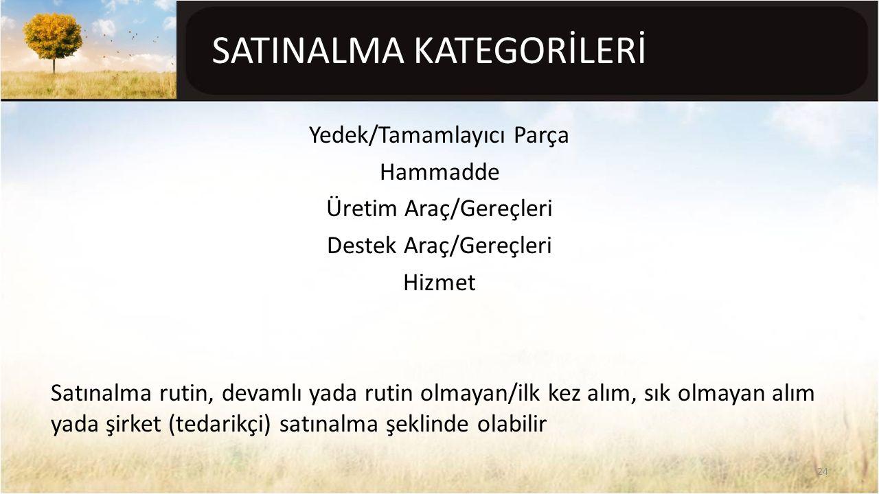 SATINALMA KATEGORİLERİ