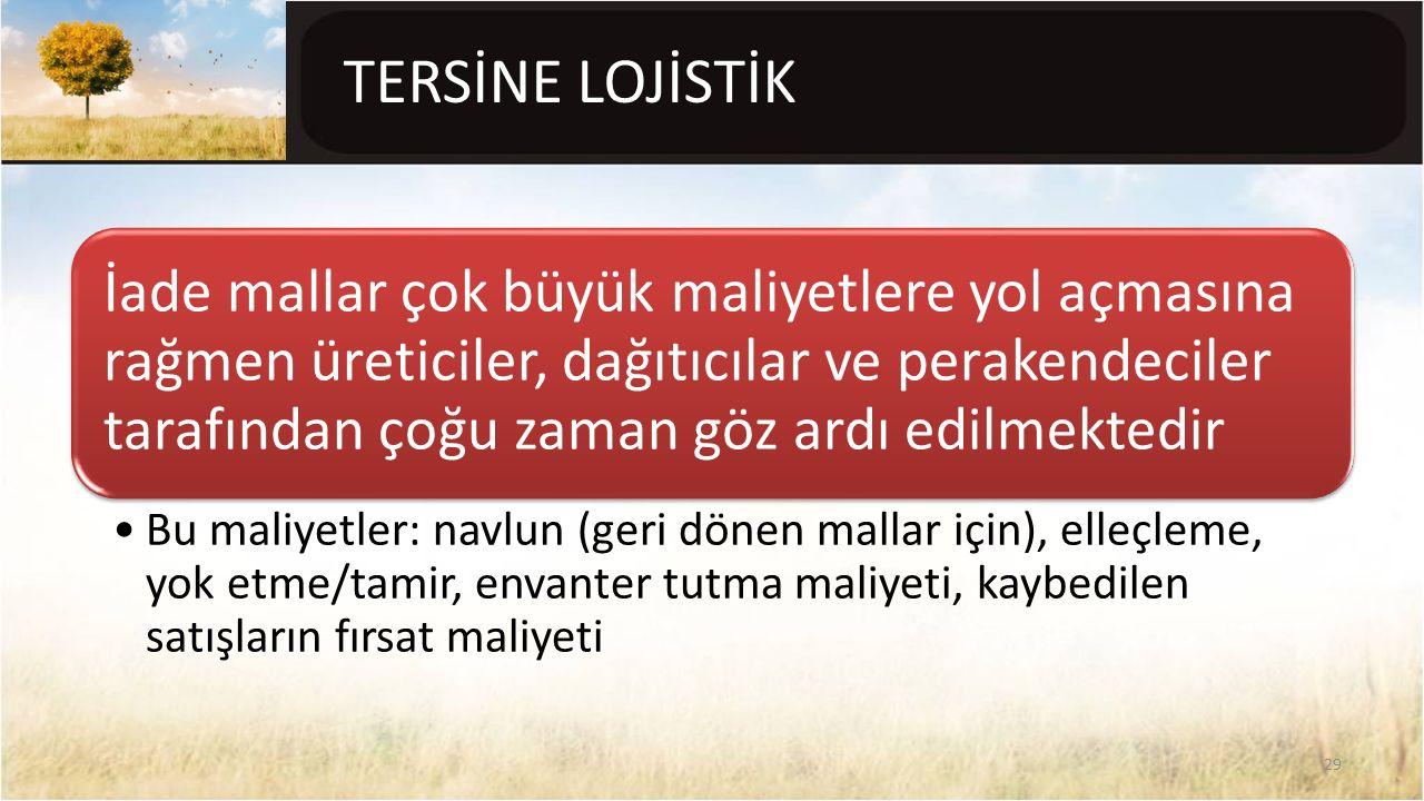 TERSİNE LOJİSTİK