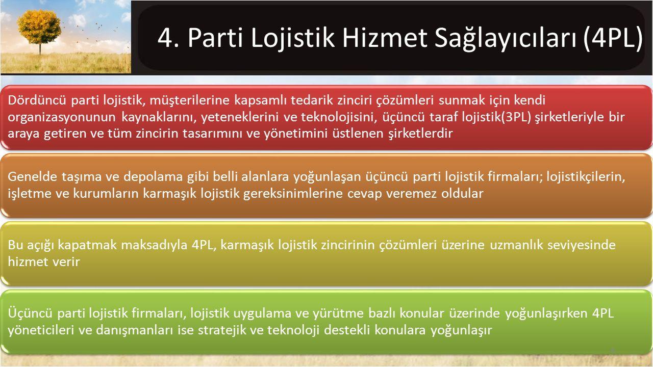 4. Parti Lojistik Hizmet Sağlayıcıları (4PL)