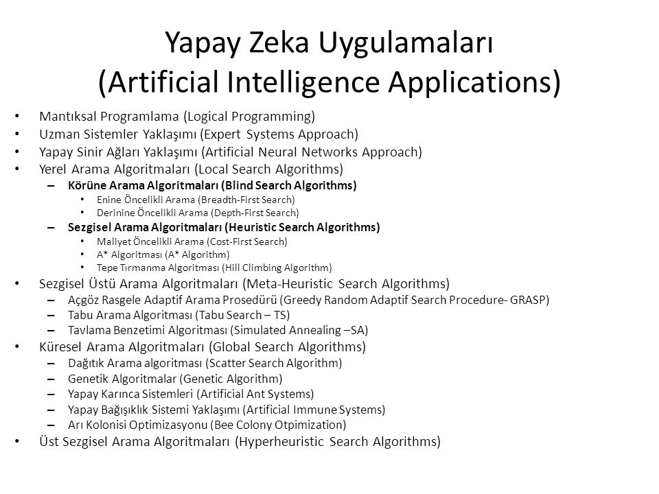 Yapay Zeka Uygulamaları (Artificial Intelligence Applications)