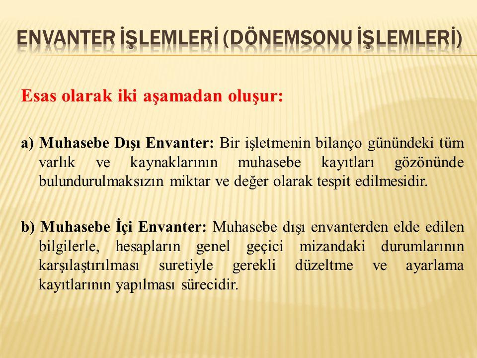 ENVANTER İŞLEMLERİ (DÖNEMSONU İŞLEMLERİ)