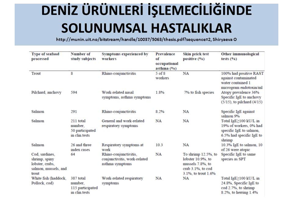 DENİZ ÜRÜNLERİ İŞLEMECİLİĞİNDE SOLUNUMSAL HASTALIKLAR http://munin.uit.no/bitstream/handle/10037/5063/thesis.pdf sequence=2, Shiryaeva O