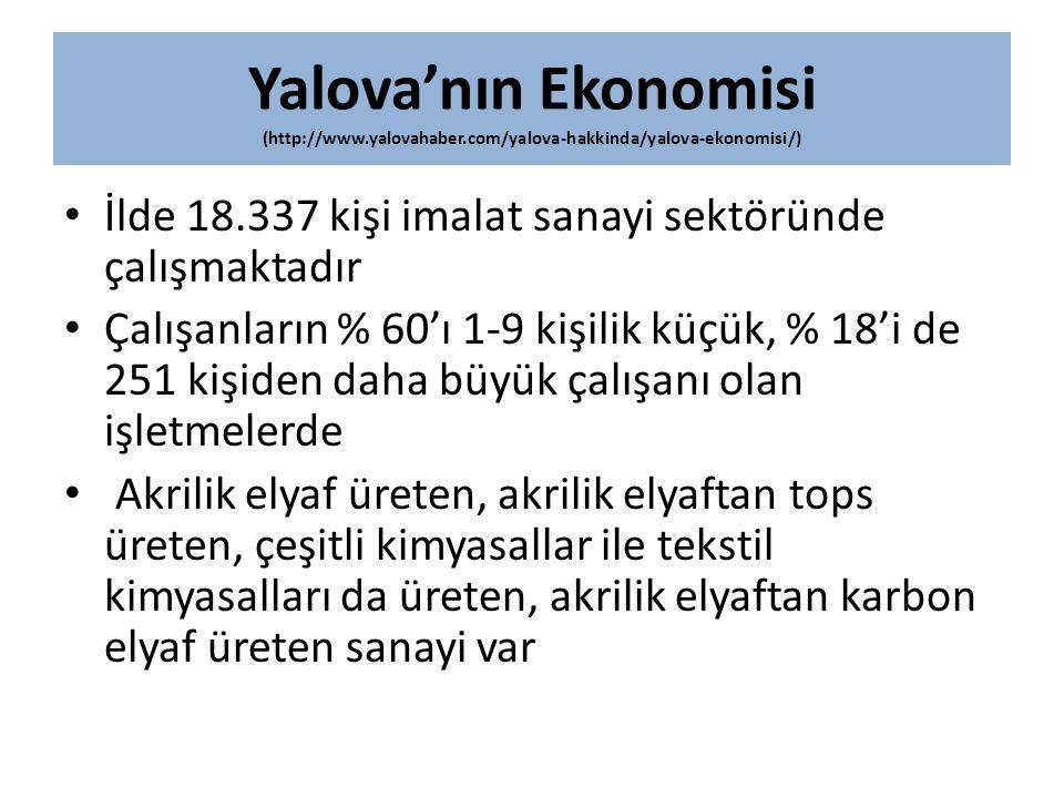Yalova'nın Ekonomisi (http://www. yalovahaber