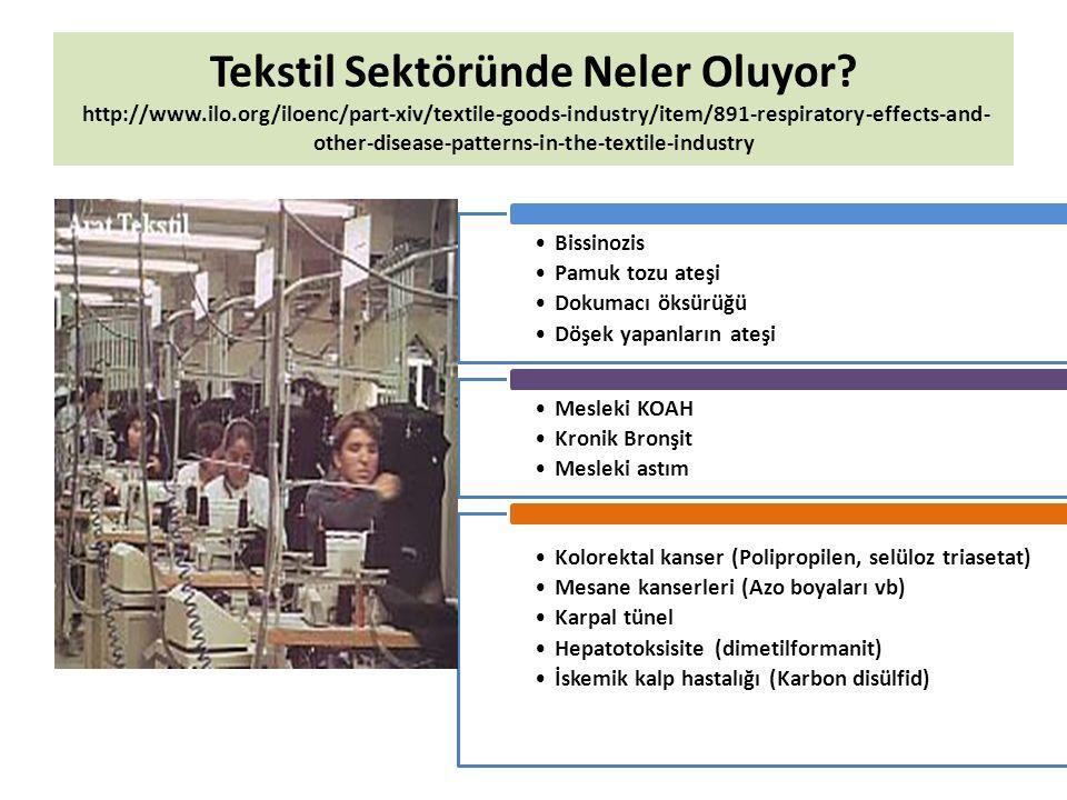 Tekstil Sektöründe Neler Oluyor. http://www. ilo