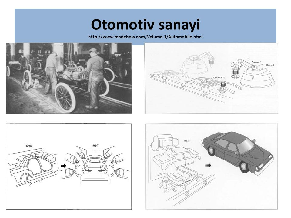 Otomotiv sanayi http://www.madehow.com/Volume-1/Automobile.html
