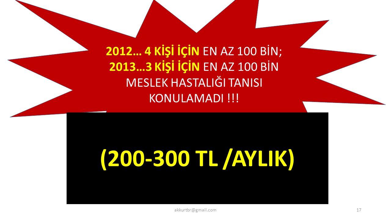 MESLEK HASTALIĞI TANISI KONULAMADI !!!