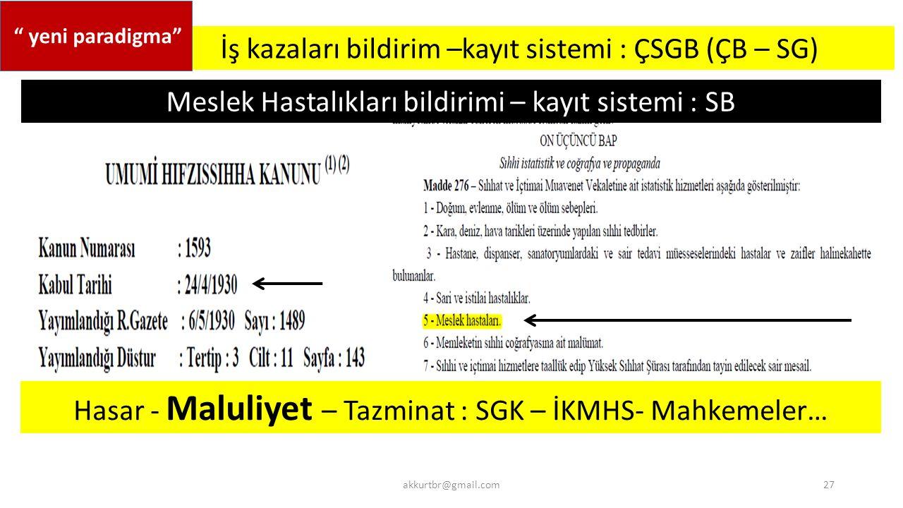 İş kazaları bildirim –kayıt sistemi : ÇSGB (ÇB – SG)
