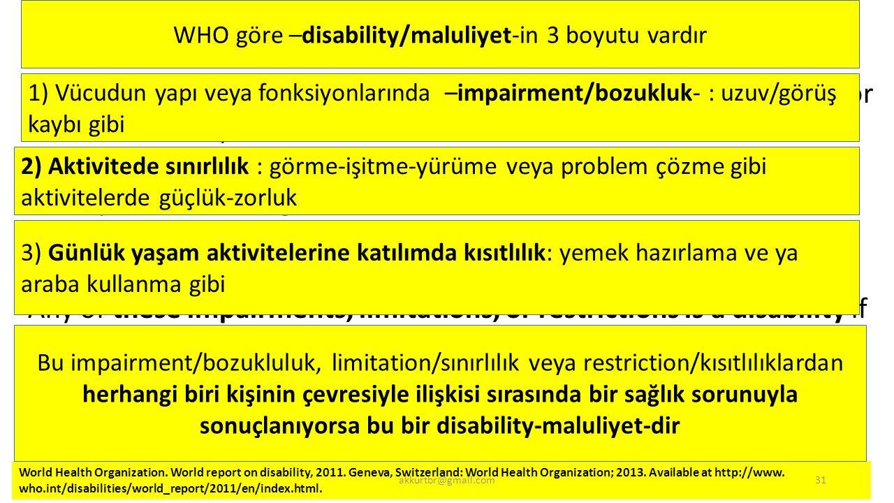 WHO göre –disability/maluliyet-in 3 boyutu vardır