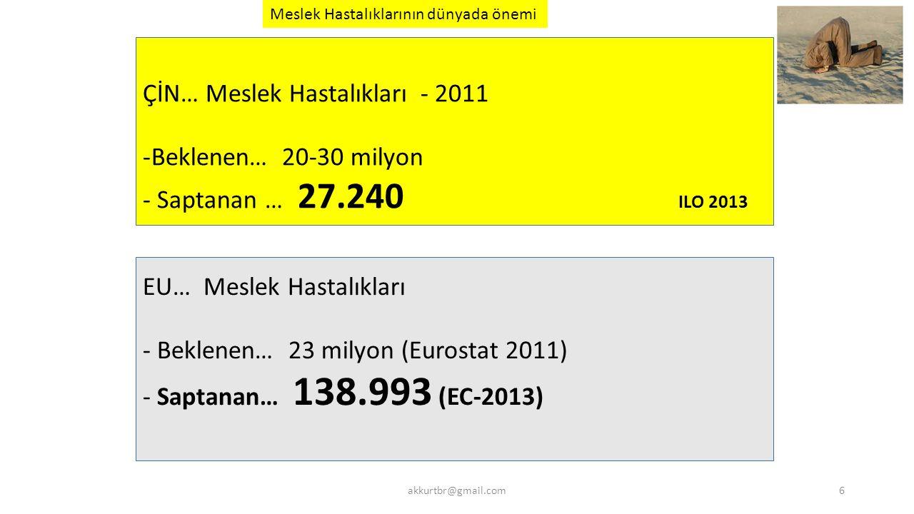 ÇİN… Meslek Hastalıkları - 2011 Beklenen… 20-30 milyon