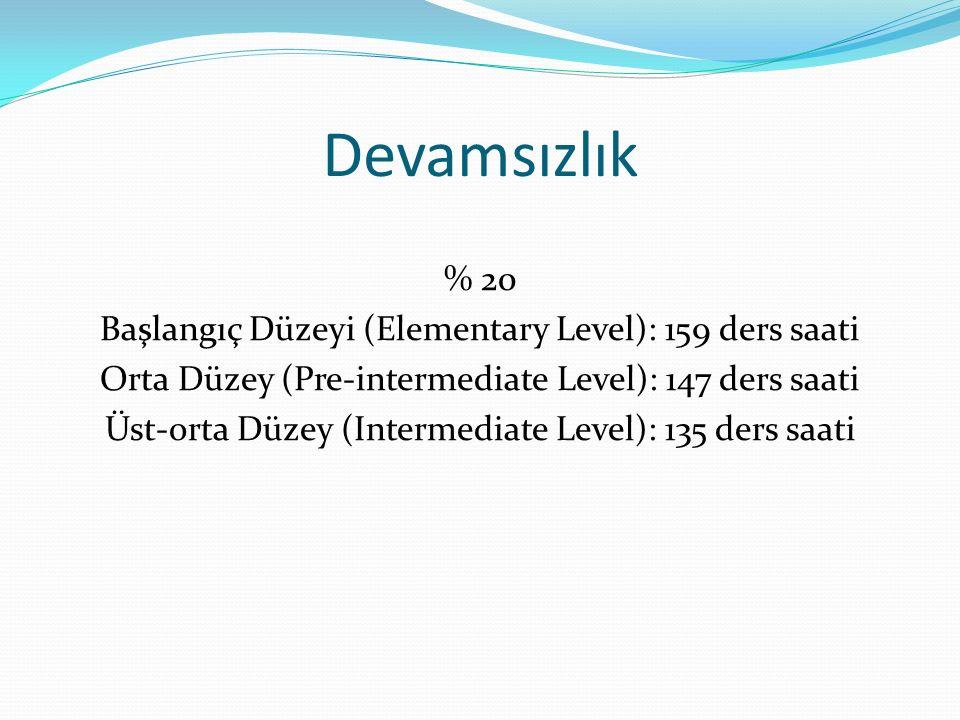 Devamsızlık % 20 Başlangıç Düzeyi (Elementary Level): 159 ders saati