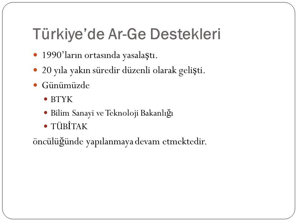 Türkiye'de Ar-Ge Destekleri