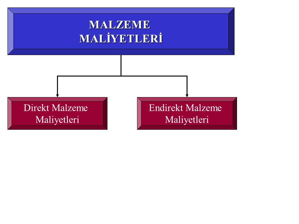 MALZEME MALİYETLERİ Direkt Malzeme Maliyetleri Endirekt Malzeme