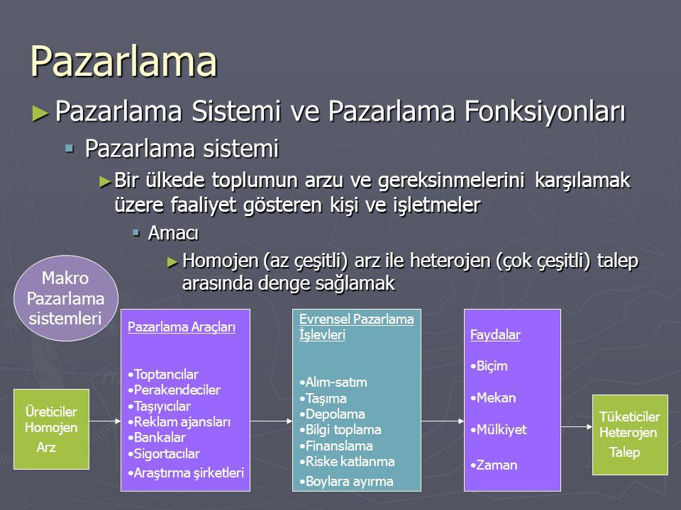 Pazarlama Pazarlama Sistemi ve Pazarlama Fonksiyonları