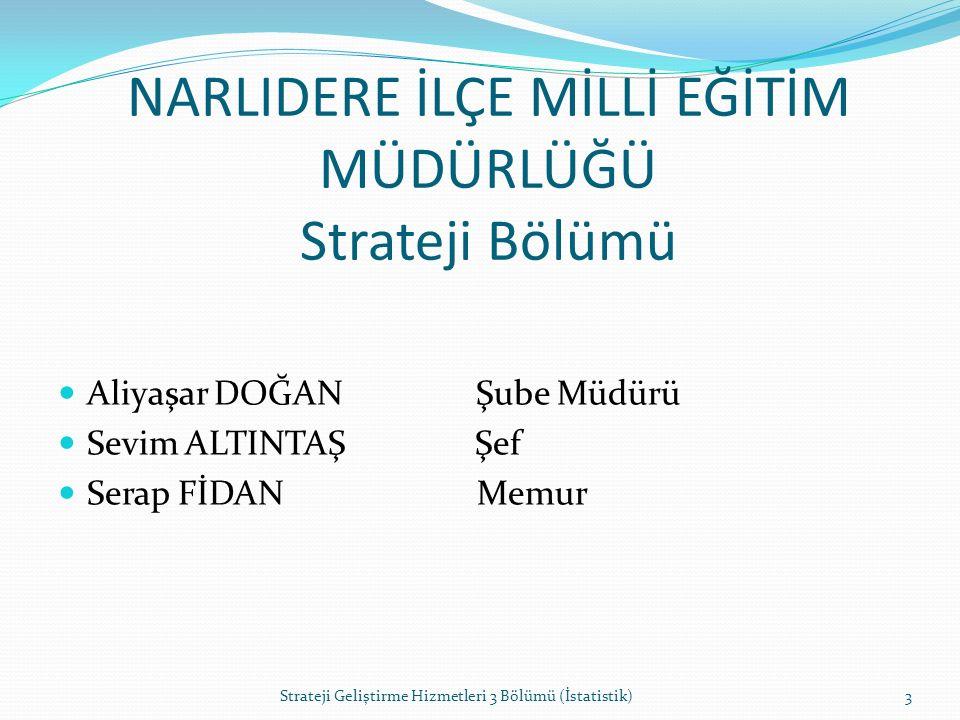 NARLIDERE İLÇE MİLLİ EĞİTİM MÜDÜRLÜĞÜ Strateji Bölümü