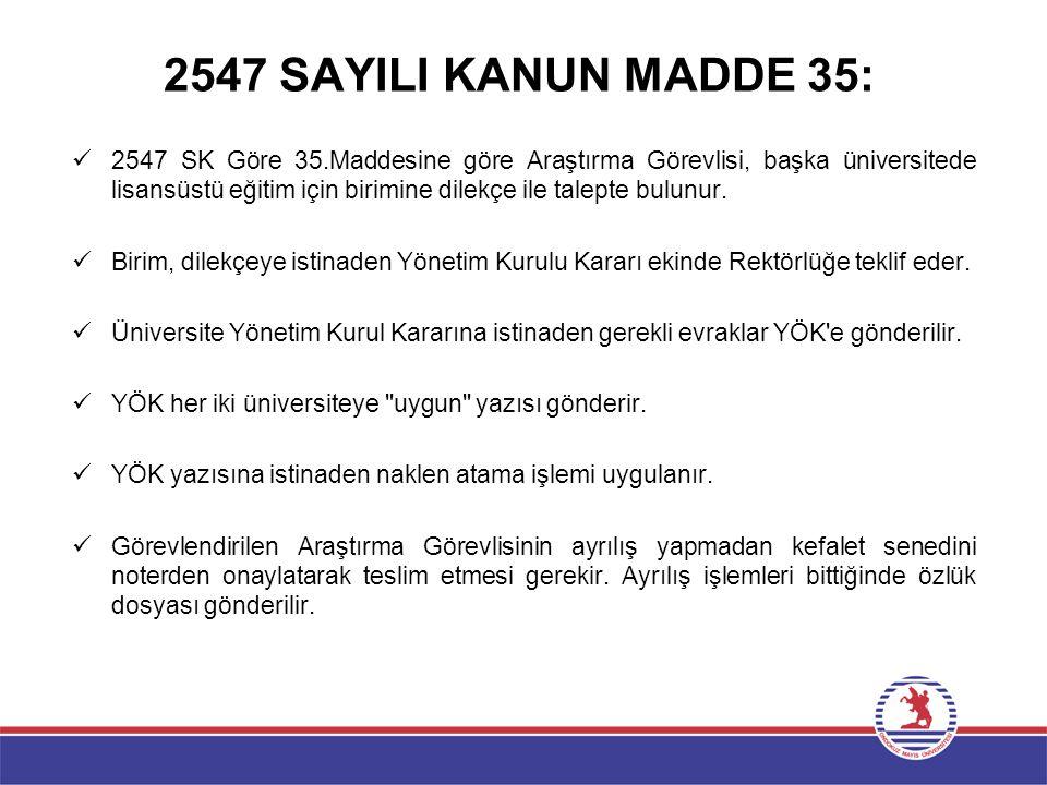 2547 SAYILI KANUN MADDE 35: