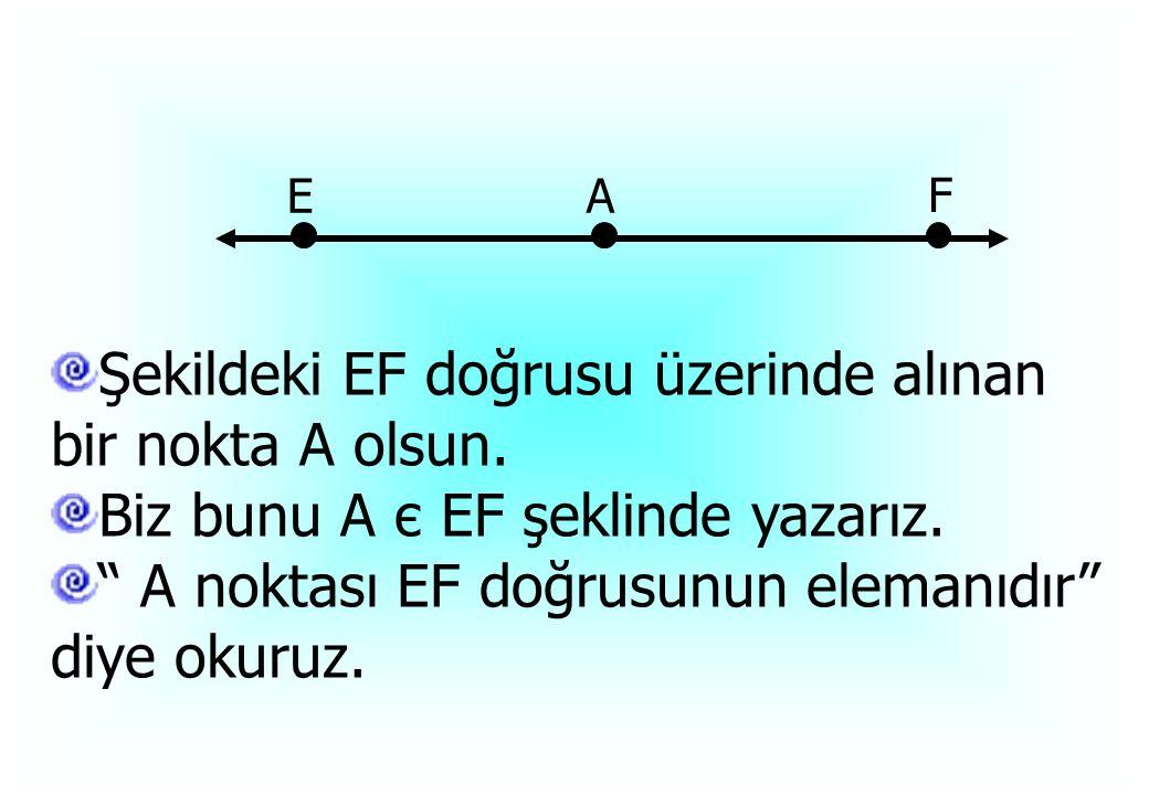 Şekildeki EF doğrusu üzerinde alınan bir nokta A olsun.