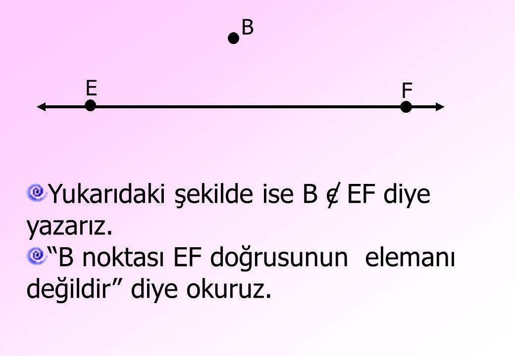Yukarıdaki şekilde ise B є EF diye yazarız.