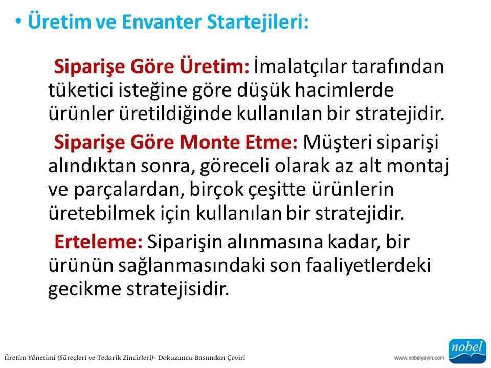 Üretim ve Envanter Startejileri: