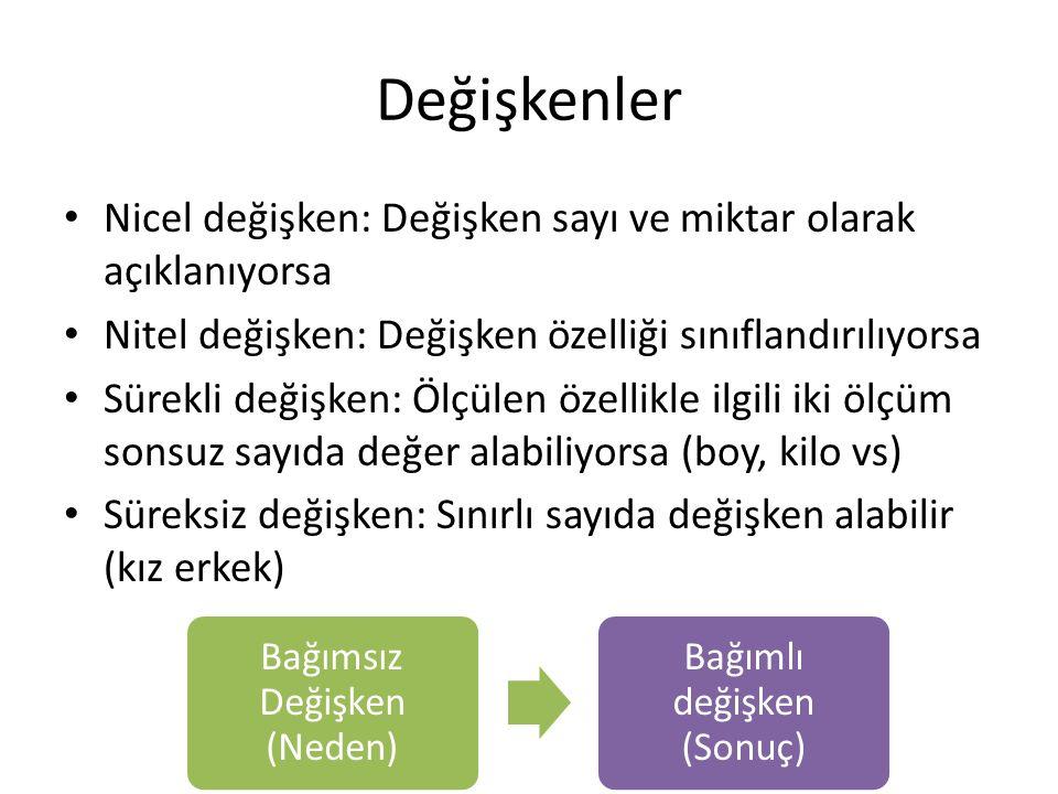 Değişkenler Nicel değişken: Değişken sayı ve miktar olarak açıklanıyorsa. Nitel değişken: Değişken özelliği sınıflandırılıyorsa.