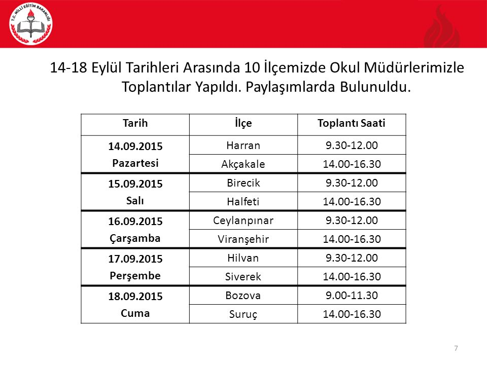 14-18 Eylül Tarihleri Arasında 10 İlçemizde Okul Müdürlerimizle Toplantılar Yapıldı. Paylaşımlarda Bulunuldu.