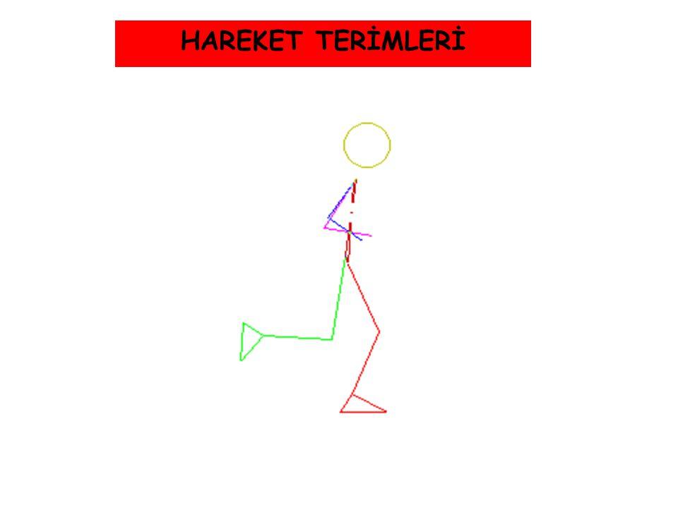 HAREKET TERİMLERİ