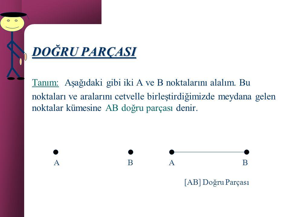 DOĞRU PARÇASI Tanım: Aşağıdaki gibi iki A ve B noktalarını alalım. Bu