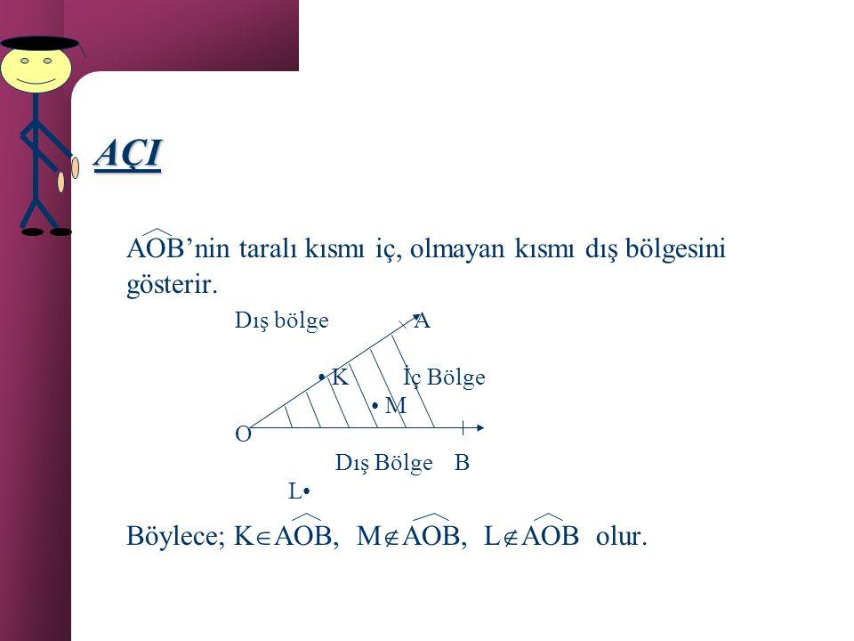 AÇI AOB'nin taralı kısmı iç, olmayan kısmı dış bölgesini gösterir.