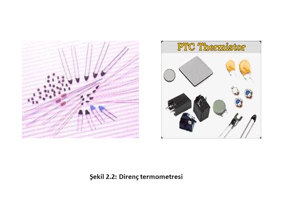 Şekil 2.2: Direnç termometresi