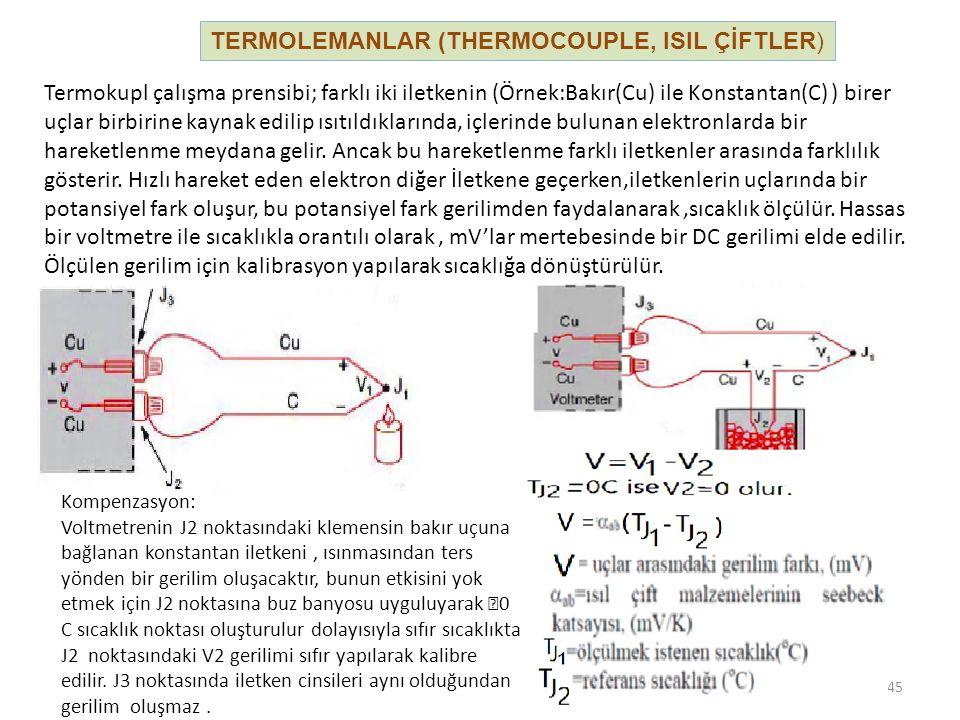 TERMOLEMANLAR (THERMOCOUPLE, ISIL ÇİFTLER)