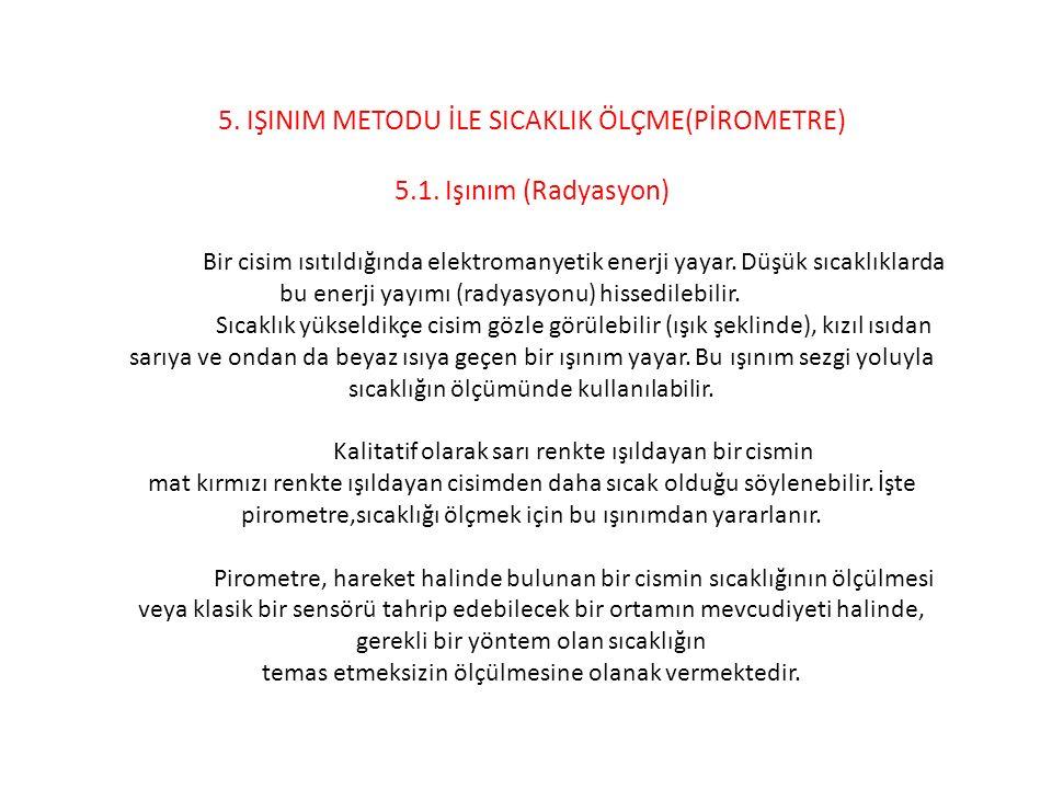 5. IŞINIM METODU İLE SICAKLIK ÖLÇME(PİROMETRE) 5.1.