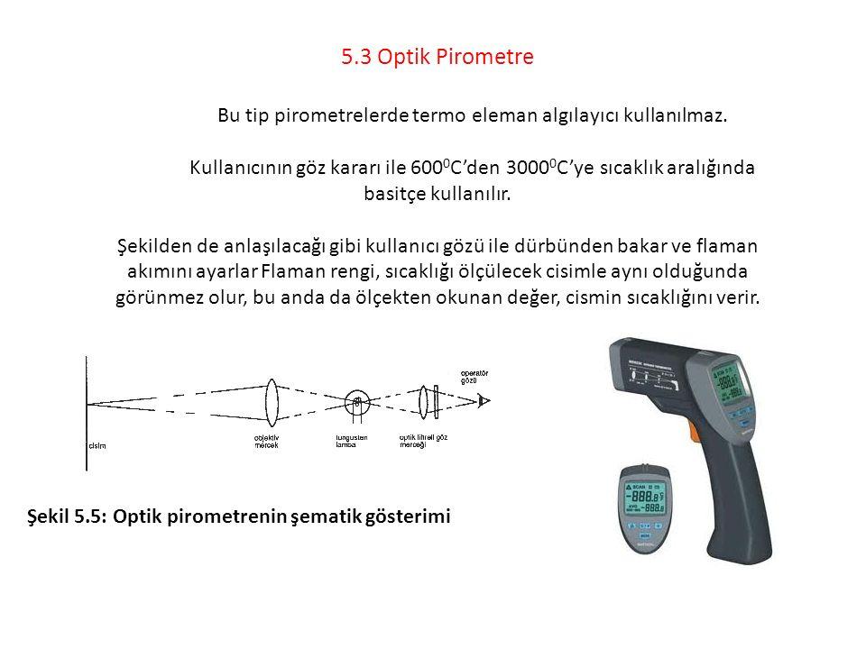 5.3 Optik Pirometre Bu tip pirometrelerde termo eleman algılayıcı kullanılmaz. Kullanıcının göz kararı ile 6000C'den 30000C'ye sıcaklık aralığında basitçe kullanılır. Şekilden de anlaşılacağı gibi kullanıcı gözü ile dürbünden bakar ve flaman akımını ayarlar Flaman rengi, sıcaklığı ölçülecek cisimle aynı olduğunda görünmez olur, bu anda da ölçekten okunan değer, cismin sıcaklığını verir.