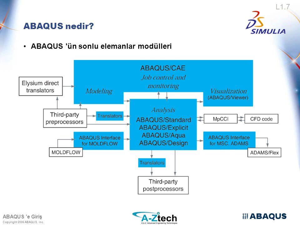 ABAQUS nedir ABAQUS ün sonlu elemanlar modülleri ABAQUS e Giriş