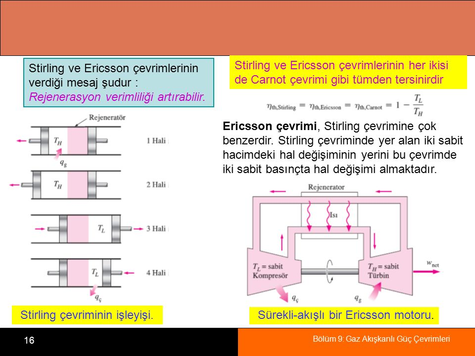 Stirling ve Ericsson çevrimlerinin verdiği mesaj şudur : Rejenerasyon verimliliği artırabilir.
