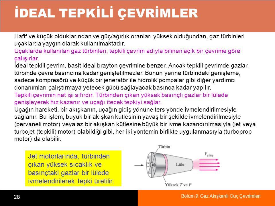 İDEAL TEPKİLİ ÇEVRİMLER