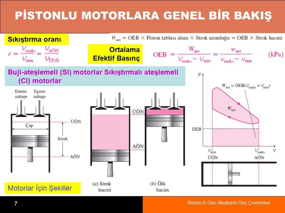 PİSTONLU MOTORLARA GENEL BİR BAKIŞ