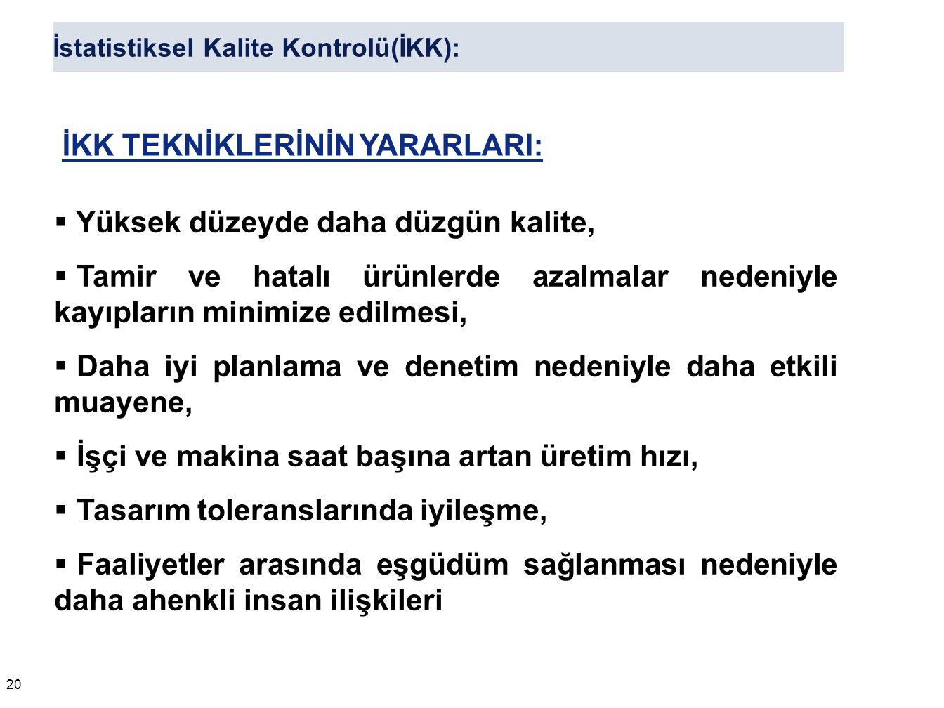 İstatistiksel Kalite Kontrolü(İKK):