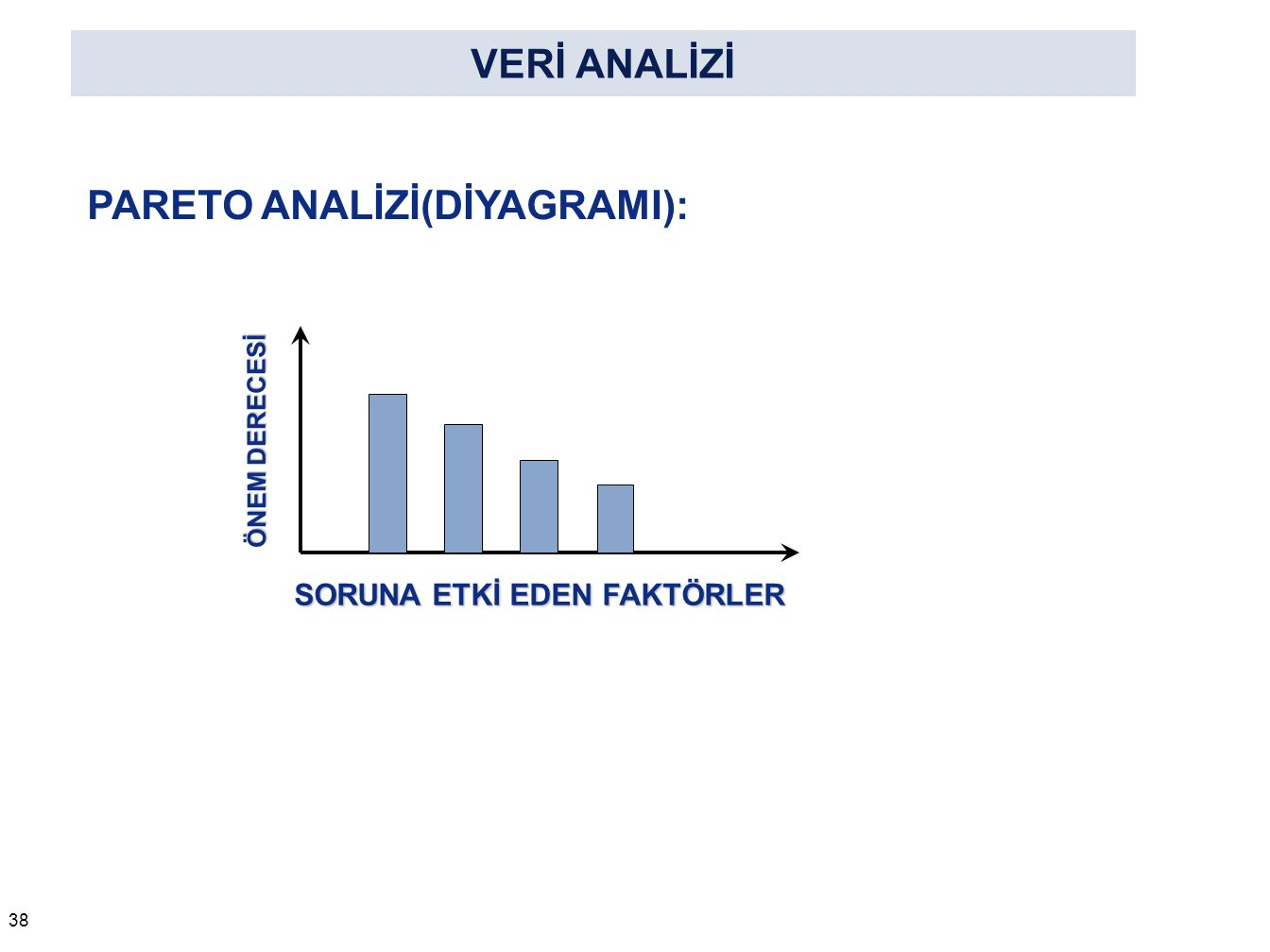 PARETO ANALİZİ-ÖRNEK-1: