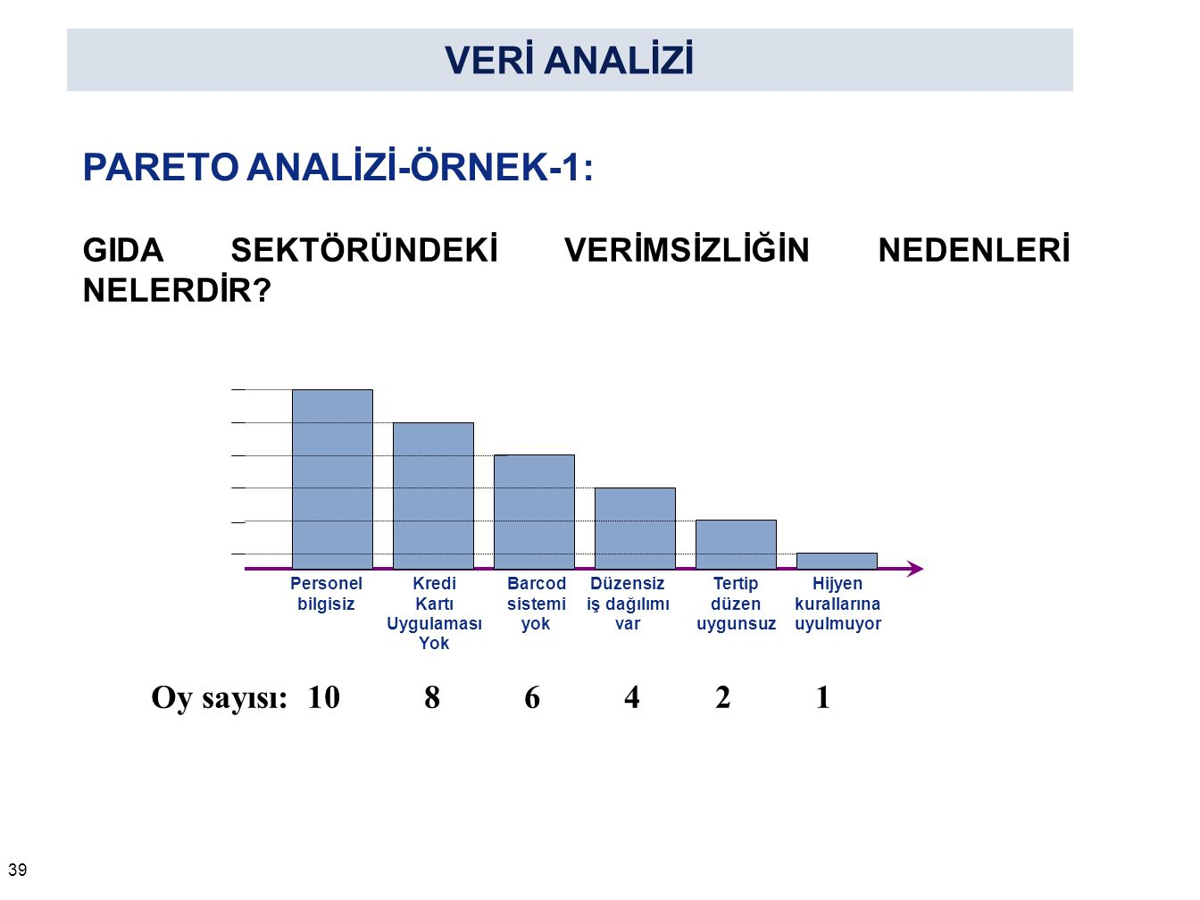 PARETO ANALİZİ-ÖRNEK-2: