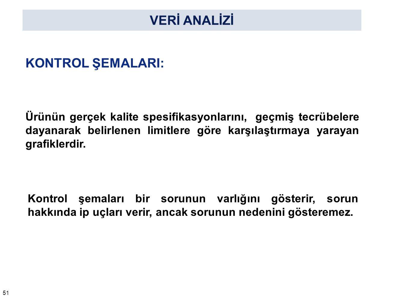 KONTROL ŞEMALARININ KULLANIMI: