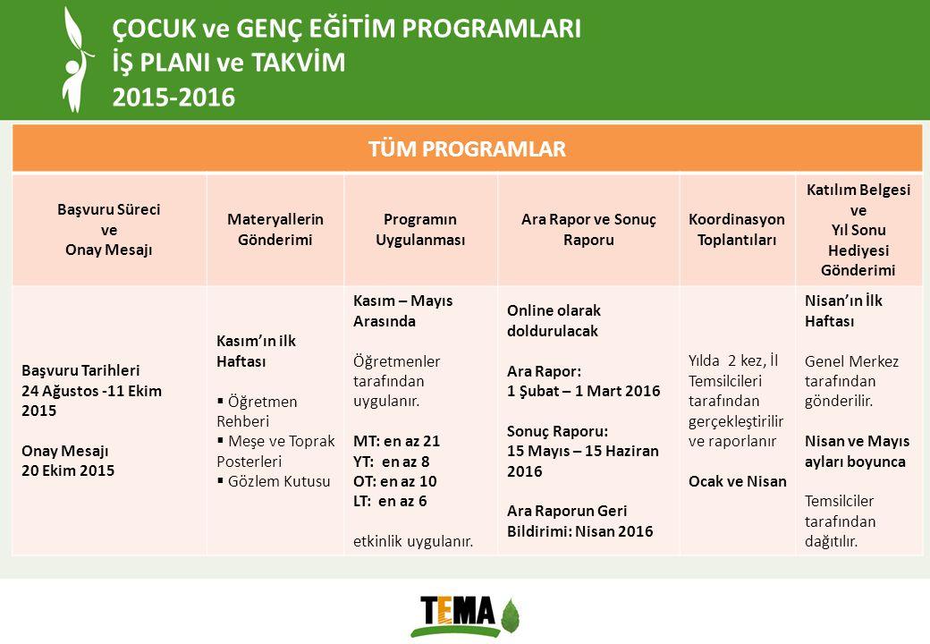 ÇOCUK ve GENÇ EĞİTİM PROGRAMLARI İŞ PLANI ve TAKVİM 2015-2016