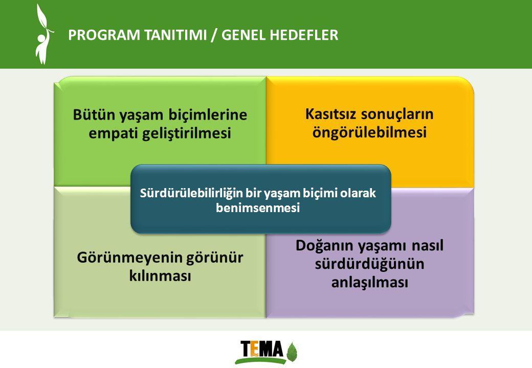 PROGRAM TANITIMI / GENEL HEDEFLER