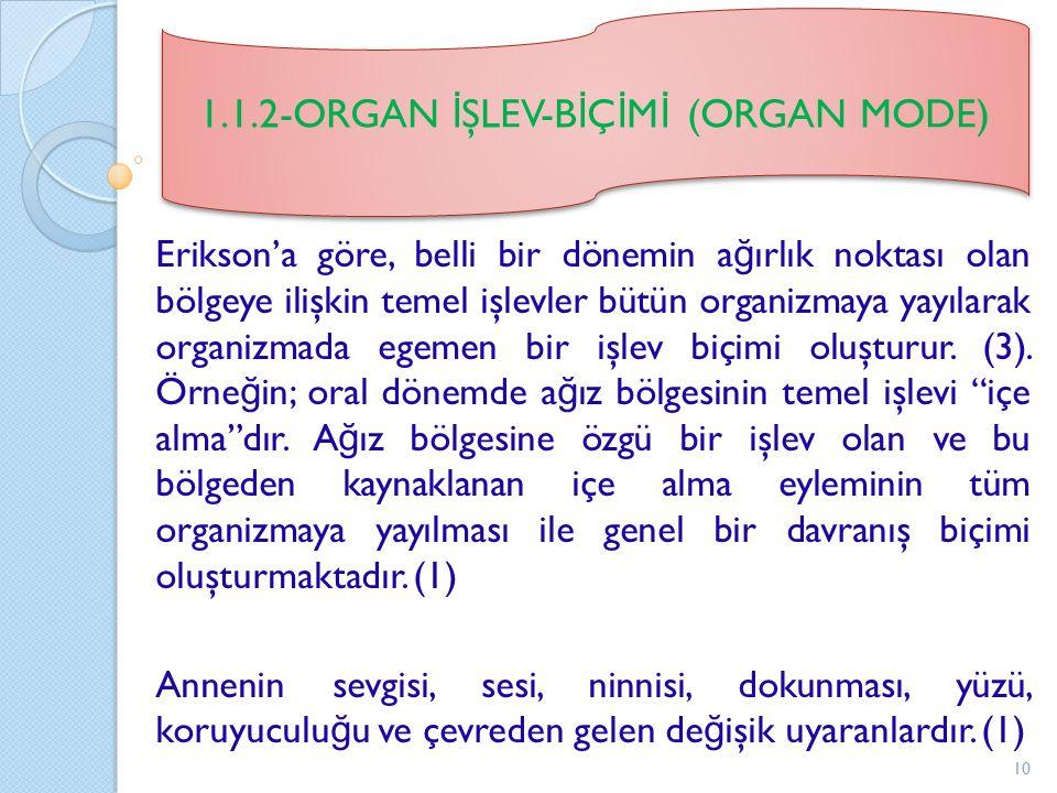 1.1.2-ORGAN İŞLEV-BİÇİMİ (ORGAN MODE)