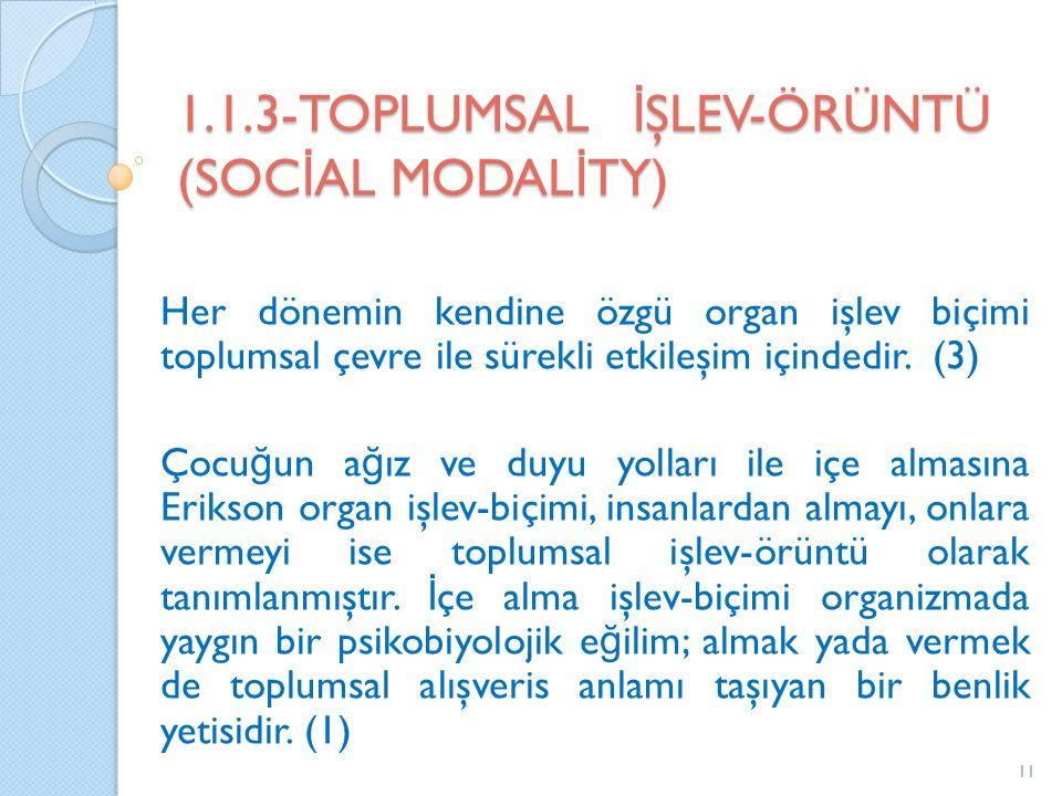 1.1.3-TOPLUMSAL İŞLEV-ÖRÜNTÜ (SOCİAL MODALİTY)