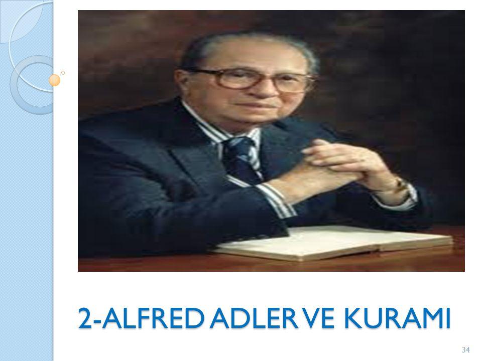 2-ALFRED ADLER VE KURAMI